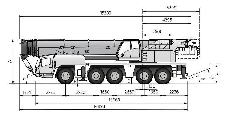 Автокран Grove GMK5250L грузоподъёмностью 250 тонн