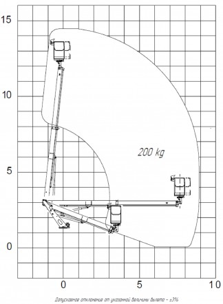 Автовышка JAC N56 14 метров